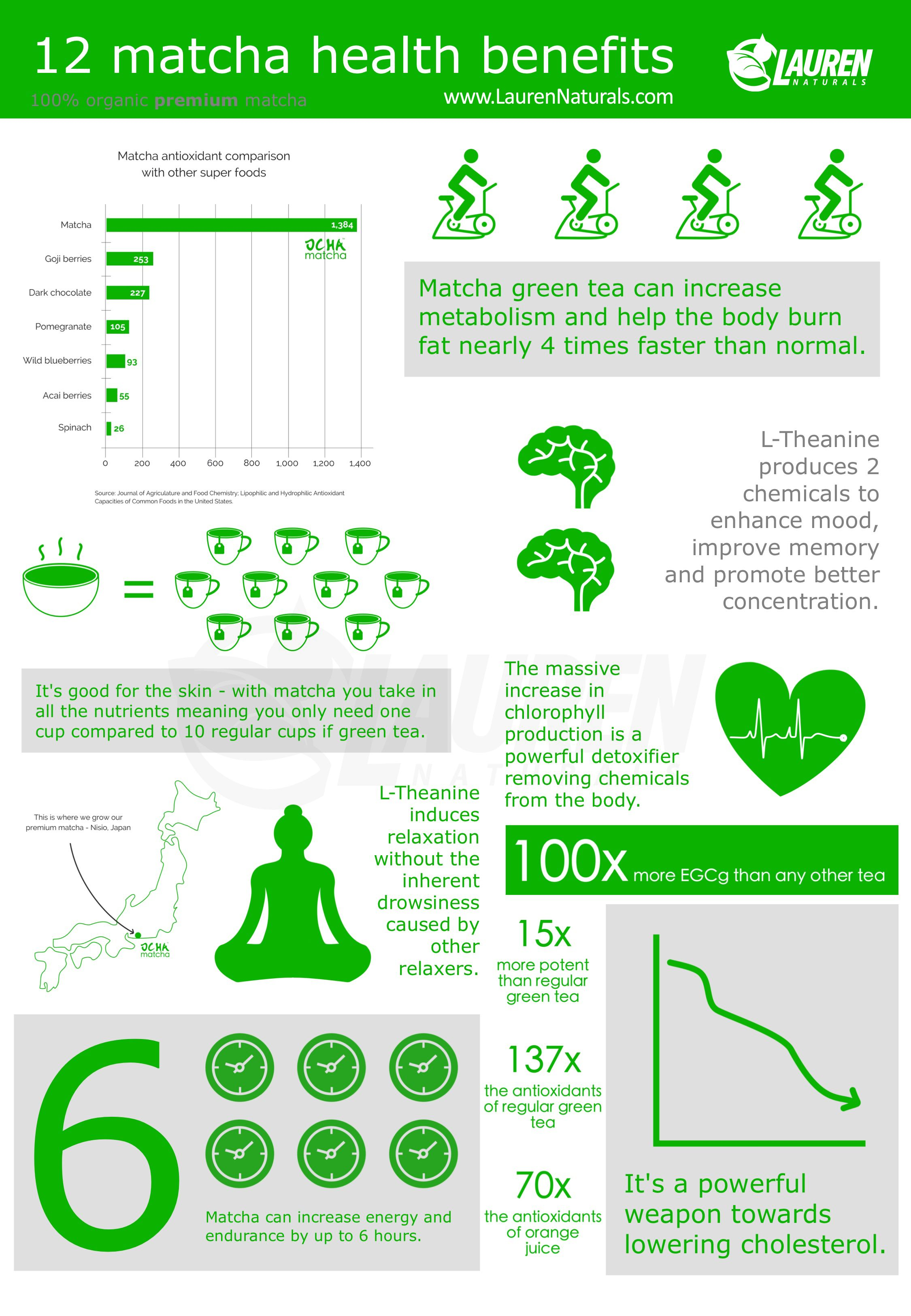 Comparenutritionbars Code Nutrition Facts T