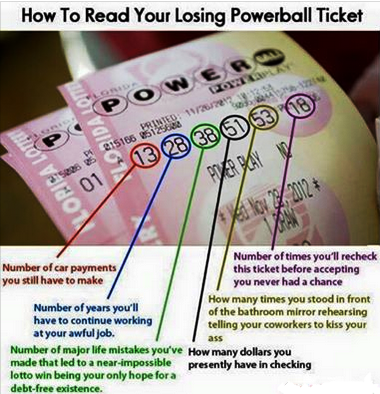 These are your lucky numbers    every time you play the lottery