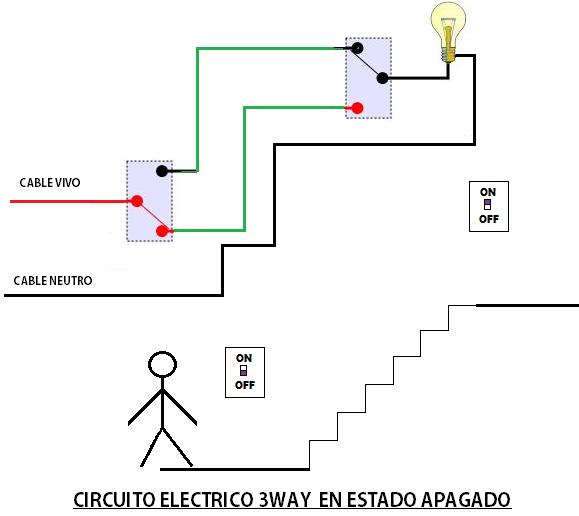 Circuito de tres vias o way para controlar luz en