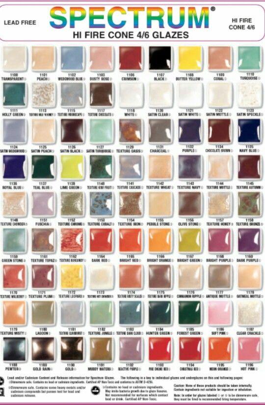 Spectrum Glazes Spectrum Glazes Pinterest Cermica