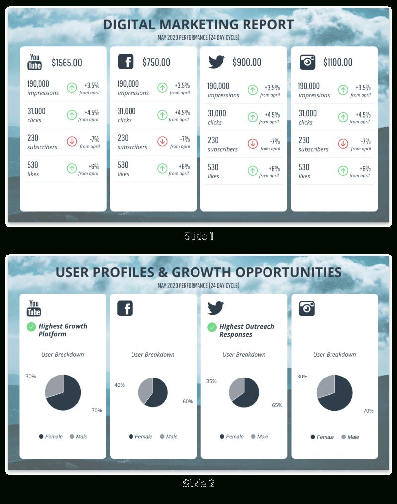 Monthly Social Media Report For Social Media Report Template Callforpcissues Review Social Media Report Marketing Report Marketing Report Template Social media report template word