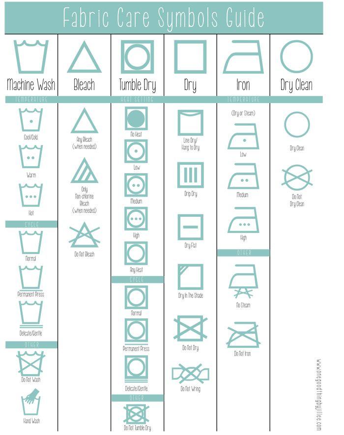 Laundry Symbols Made Simple Clothing Tags Laundry And Symbols