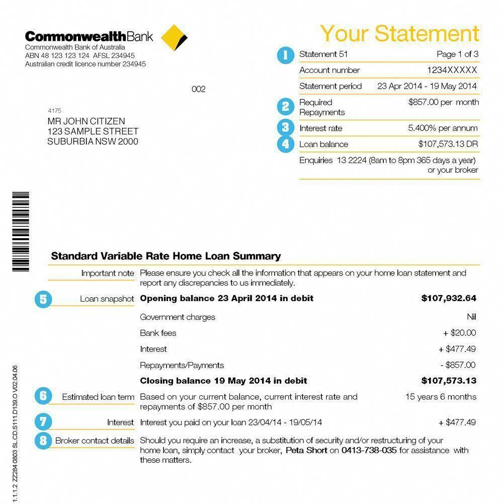 Your Guide To Home Loan Statements Commbank Mortgages Homeloans