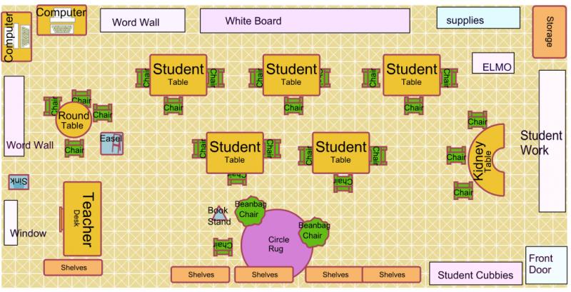 Open Classroom Design ~ Pre k classroom layout organization open