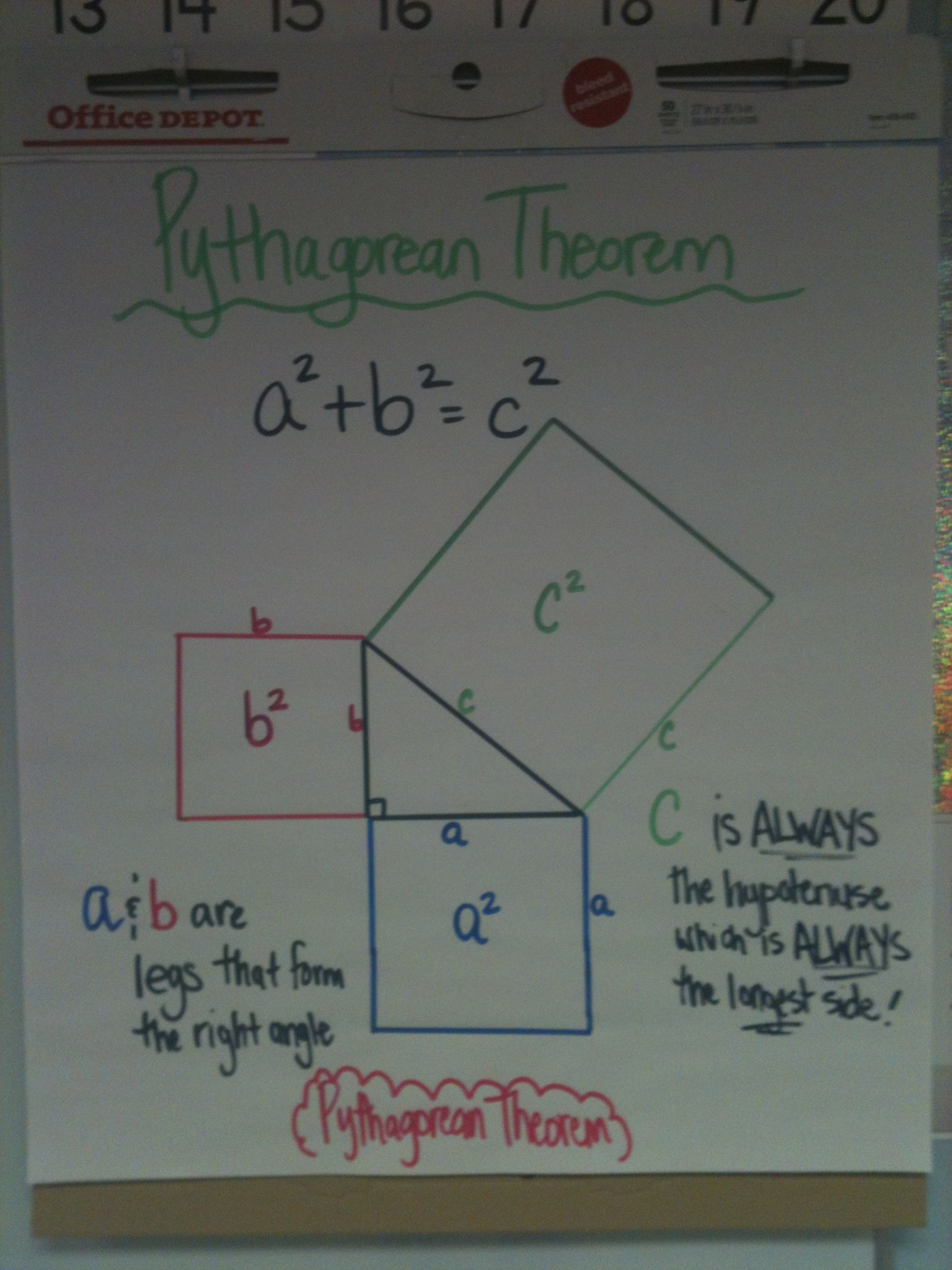 Pythagorean Theorem 1 536 2 048 Pixels