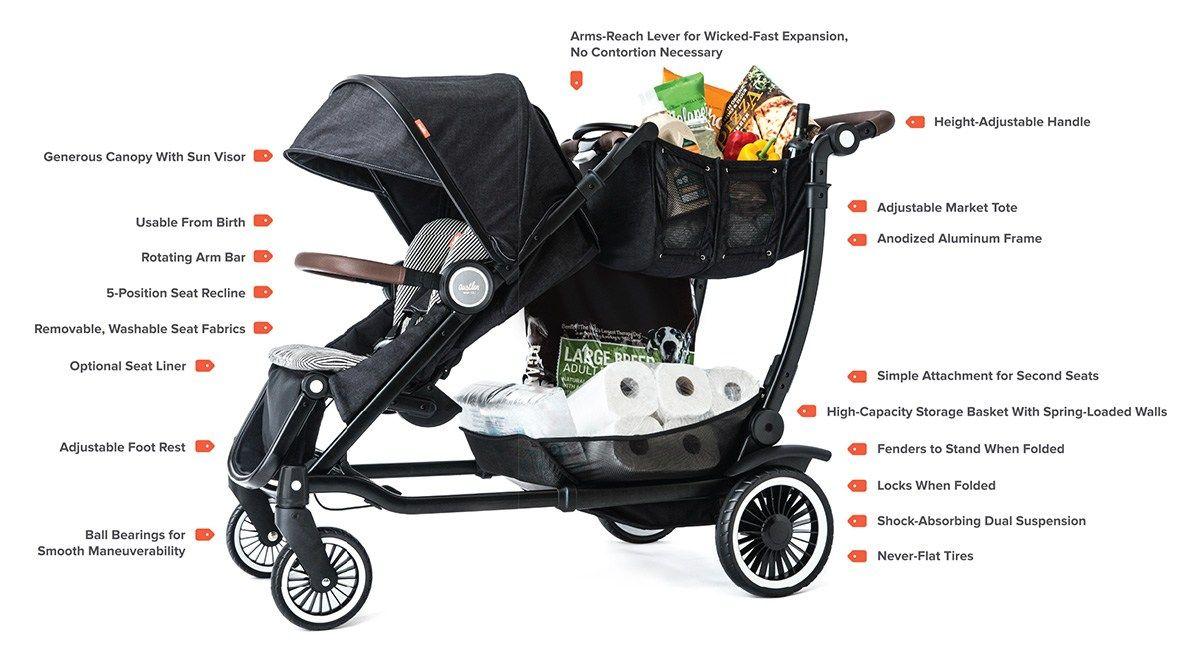 Meet the Austlen Entourage. The Convertible Stroller That