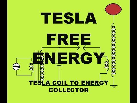 Pdf bauanleitung freie energie tesla generator FEG