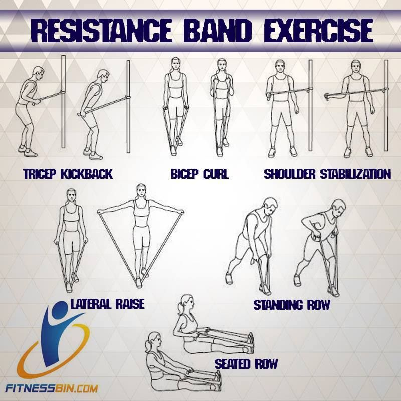Resistance Band Exercise More Fitness Training Workouts At Www Facebook Com Fitnessbin You Can Get Your R Band Workout Elastic Band Exercise Resistance Workout