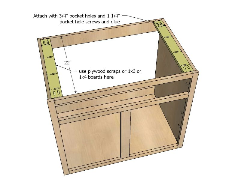 Kitchen cabinet sink base 36 full overlay face frame for Basic kitchen base units