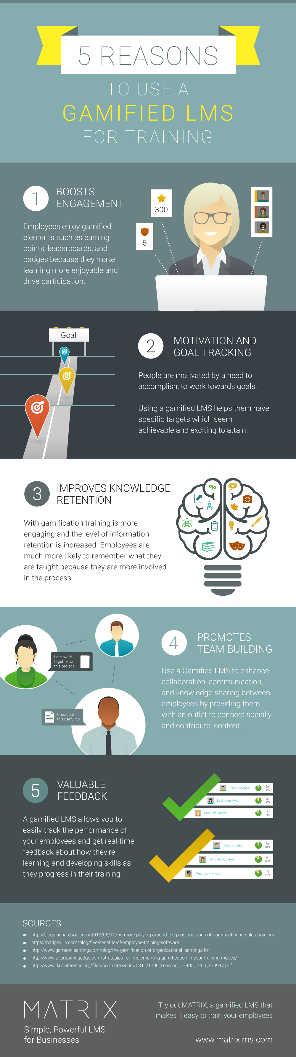 5 Reasons to Use a Gamified LMS for Training Infographic - http://elearninginfographics.com/5-reasons-use-gamified-lms-training-infographic/