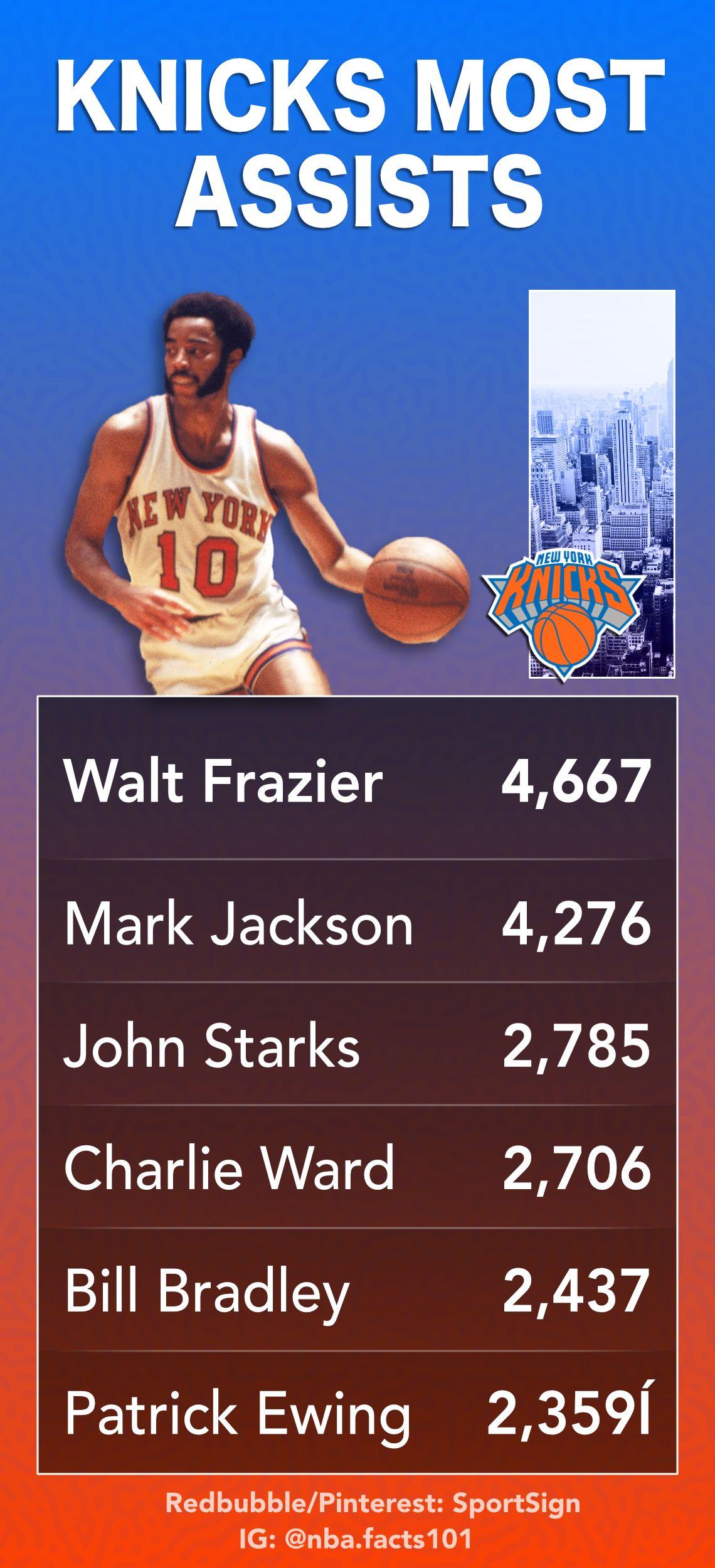 New York Knicks Assist Leaders Nba Basketball Teams Nba Knicks