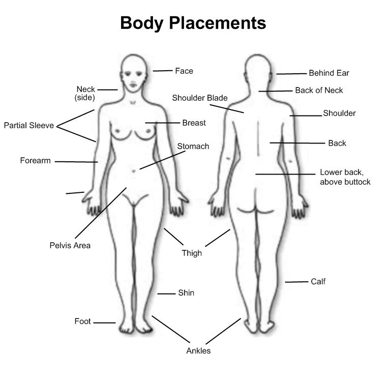 The right women body tattoo placement girl arm tattoos pics word also best pain images on pinterest tatoos rh