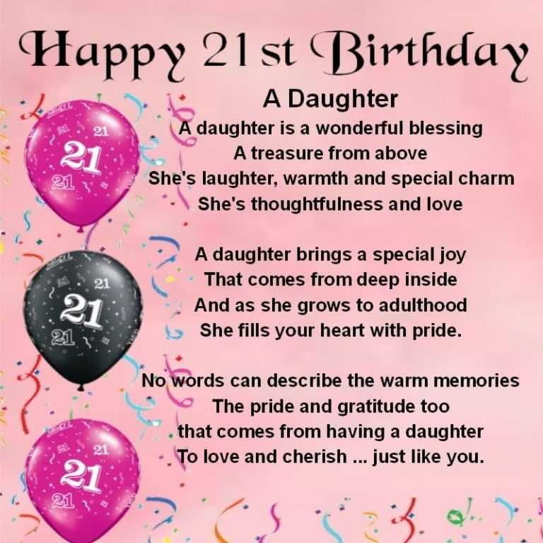 Happy 21st Birthday Inspirational Wishes For My Daughter 21st