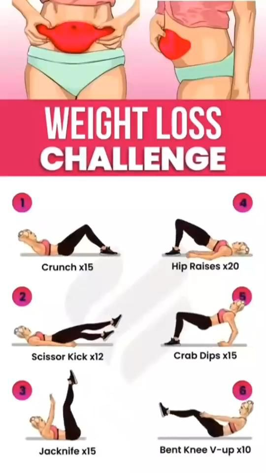 Easy Home Workout | Best Home Workout Video | Weigh Loss Challenge