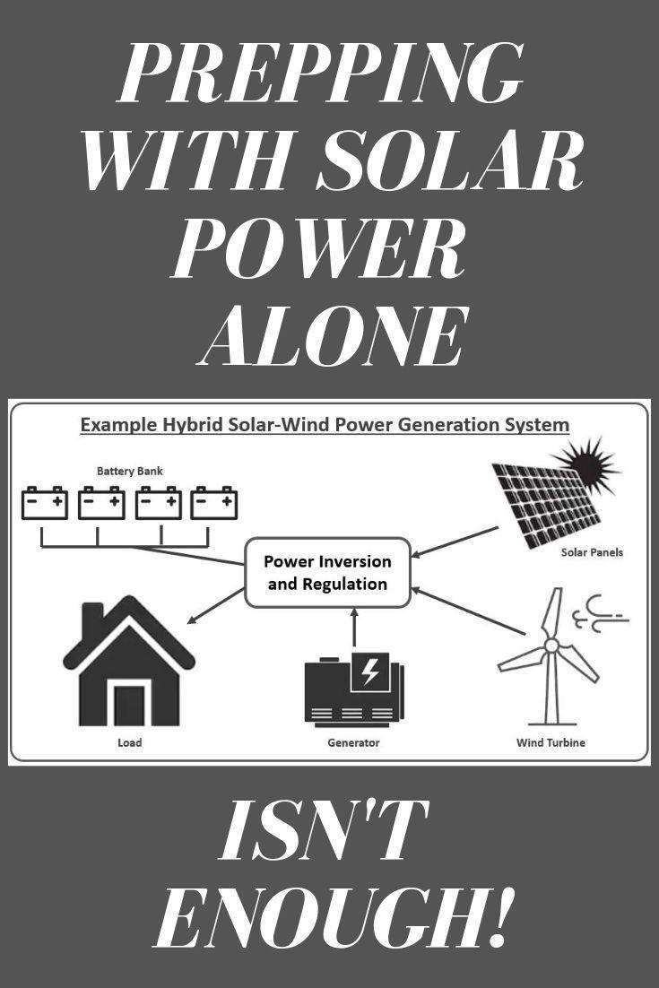 Hybrid Solar Wind Power Generation System Wind Power