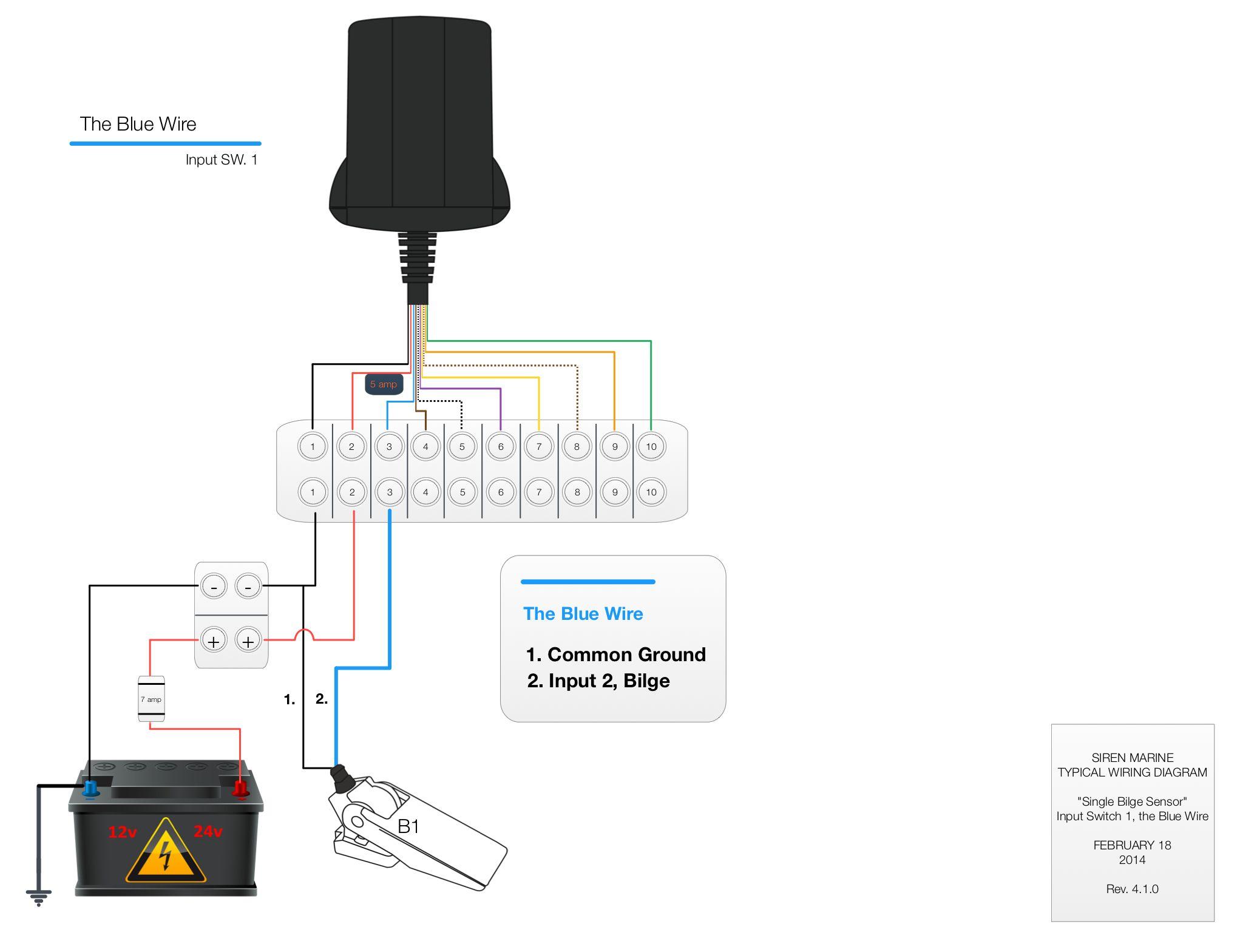 Marine Gps Antenna Wiring Diagram For - Diagram Schematic Ideas on