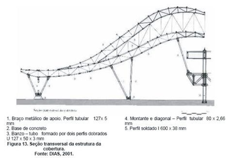Trelica Espacial Google Search Roof Architecture Roof Structure Structure Architecture