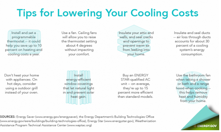 You can lower your cooling costs by insulating your attic