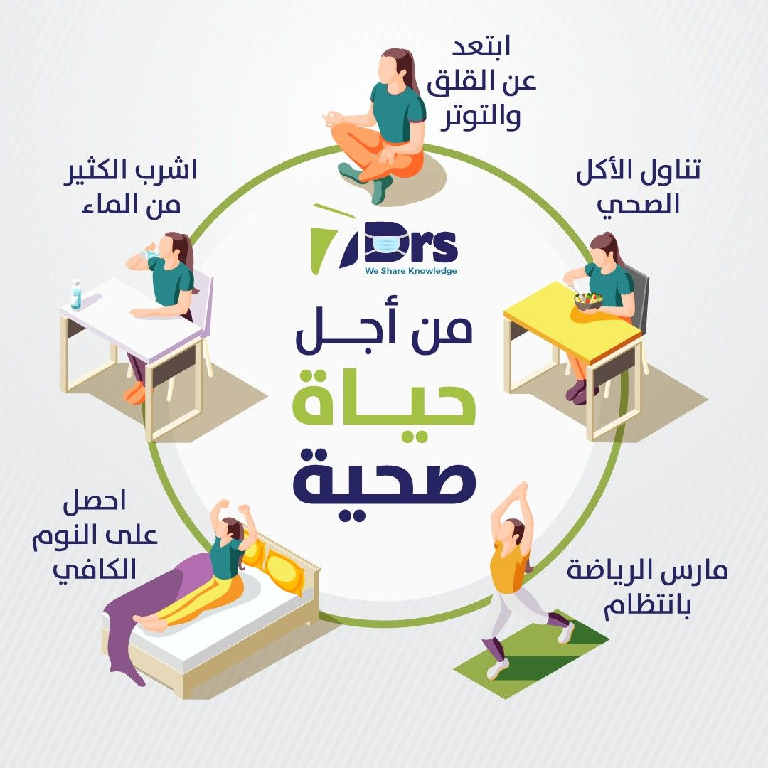 Pin By Aya Sabry On معلومة Information Good Habits Knowledge Habits