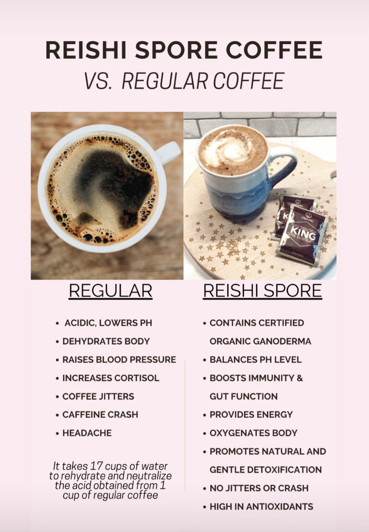 Pin By Groundtofork On Drinks Nonalcoholic Coffee Jitters Organic Body Non Alcoholic Drinks