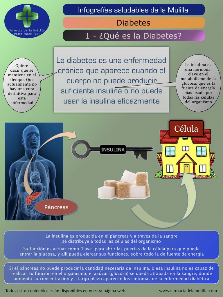 diabetes con función de insulina