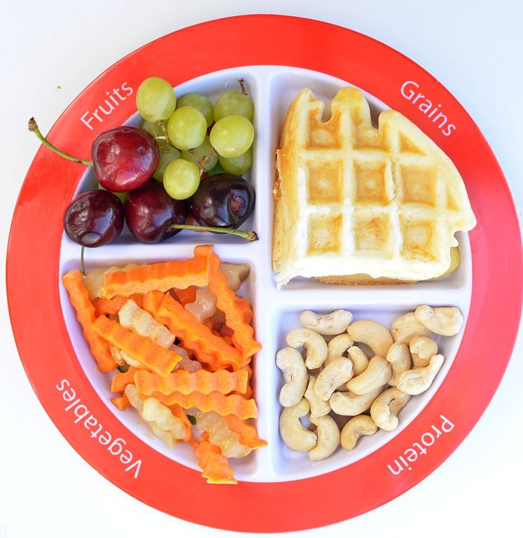USDA's My Plate: Nutrition that counts |Myplate Breakfast