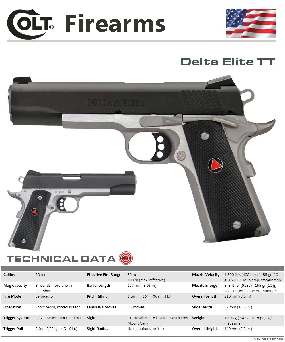 Colt\'s Manufacturing Company - Delta Elite TT   Оружие   Pinterest ...