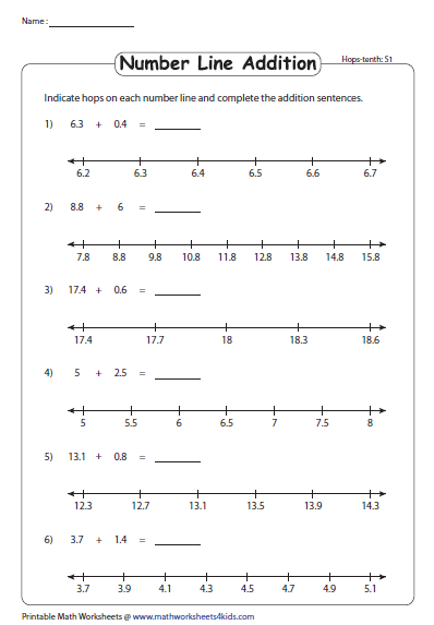 Draw Hops On Each Number Line And Complete The Addition Sentences Number Line Decimals Addition Classroom Info
