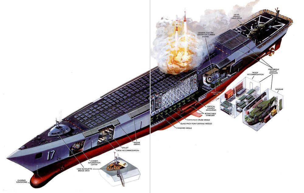 武庫艦計畫