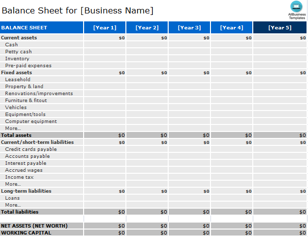 How To Make A Blank Balance Sheet Excel Template An Easy Way To Start Is To Download This Blank Balance Sheet Excel Templates Balance Sheet Template Templates