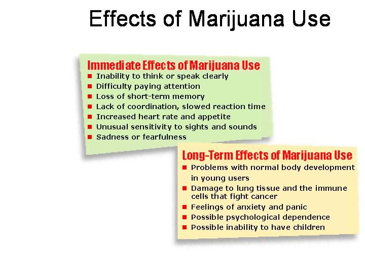 benefits of thc essay Writing a medical marijuana essay  though some doctors agree on the  potential benefits of the drug, many are concerned that not all.