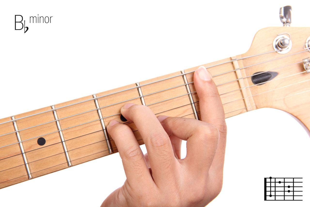 Asharp or bflat minor on guitar chord shapes minor
