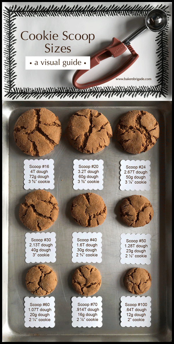 Cookie Scoop Size Chart  Calculate Tablespoons, Ounces, Cookie