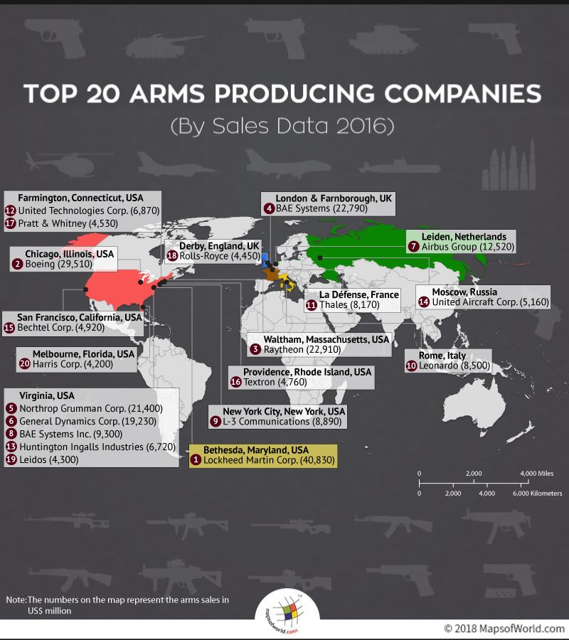 What Are The Top 20 Arms Producing Companies In The World By Sales Answers World Geography Map World