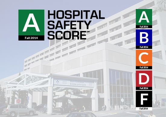 http://www.hospitalsafetyscore.org/  -- find out what your hospital is doing to avoid killing you before you sign up for care there.....