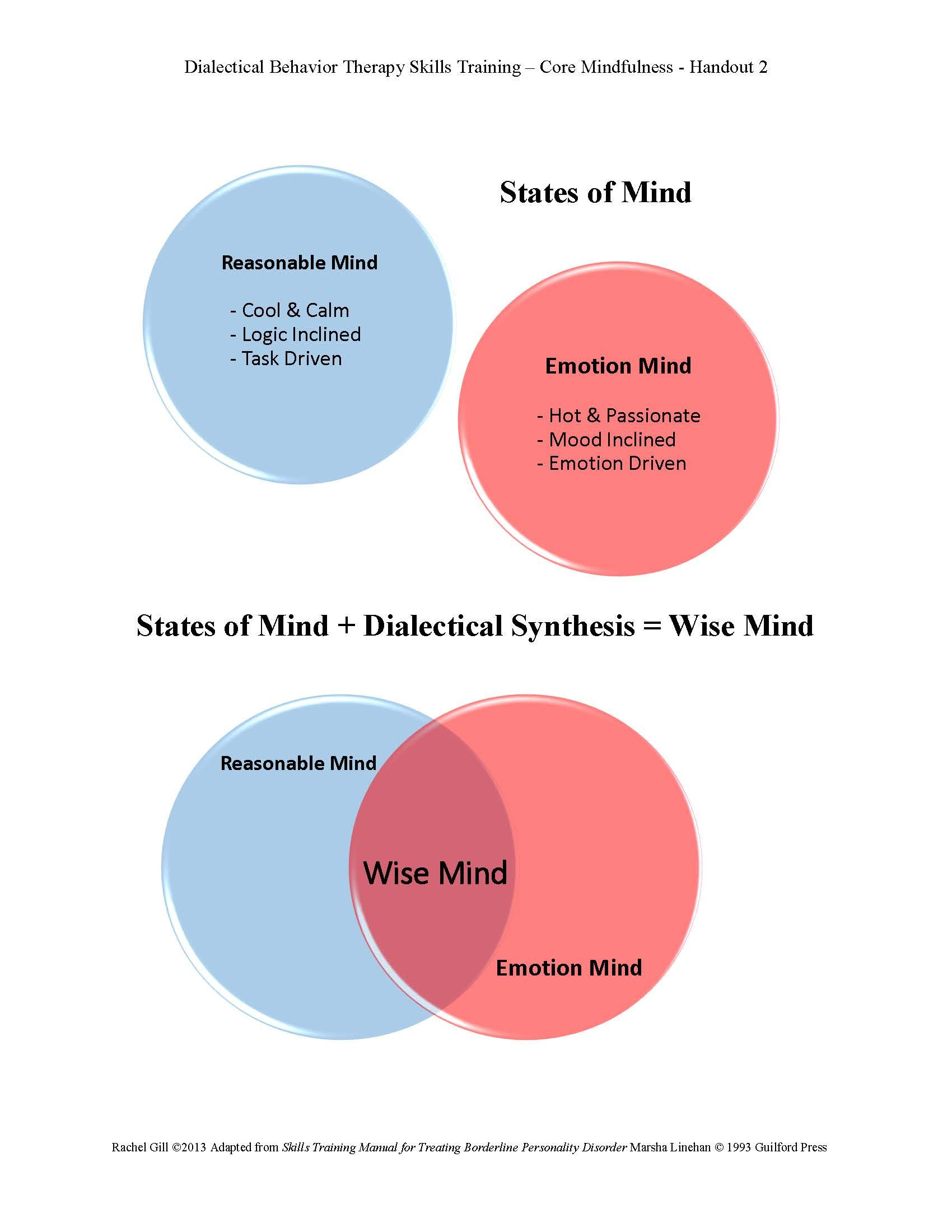 Dbt States Of Mind Rachel Gill C 2013 Adapted From Skills Training Manual For Treating Borderline Personality Dbt Dialectical Behavior Therapy Dbt Therapy
