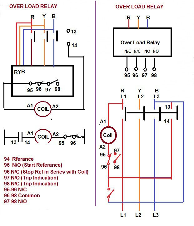 Relay contactors schematic trusted wiring diagrams contactor relay coil wiring diagram trusted wiring diagrams u2022 rh 149 28 242 213 electrical contactor swarovskicordoba Gallery