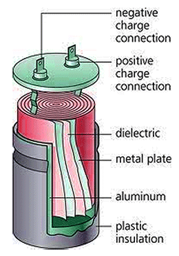Electrolitic Capacitor Cross Section Electrical Engineering Books Capacitors Electrical Engineering