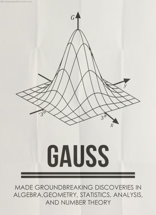 Fetching minimalist prints honor mathematicians and their ...