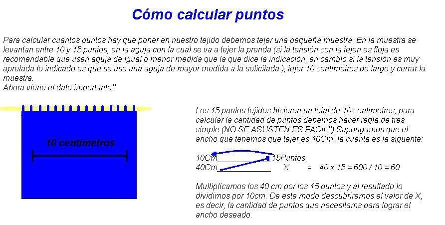 Como Calcular Puntos | Puntos - Técnicas - Tutoriales | Pinterest ...