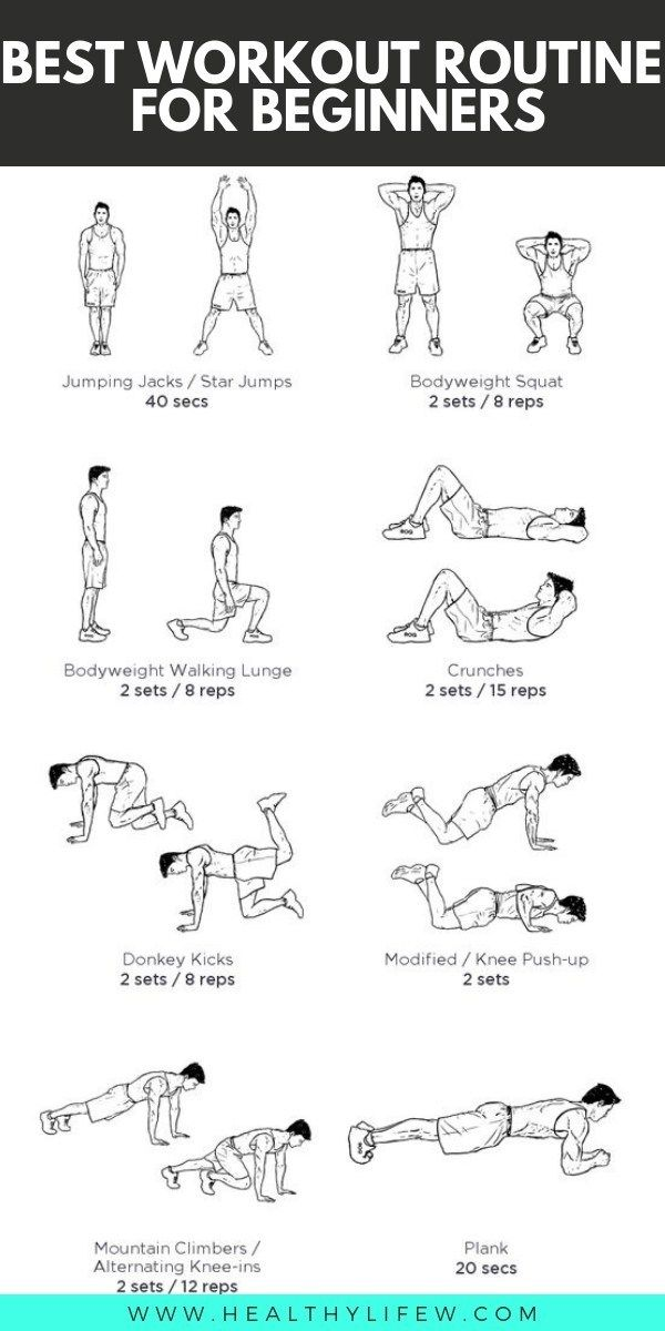 4 WEEKS WORKOUT ROUTINES FOR BEGINNERS Workout routines