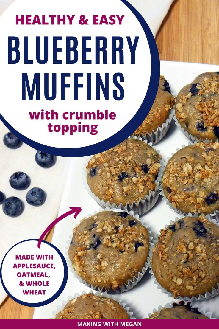 Healthy Blueberry Muffins (Making With Megan) Recipe in