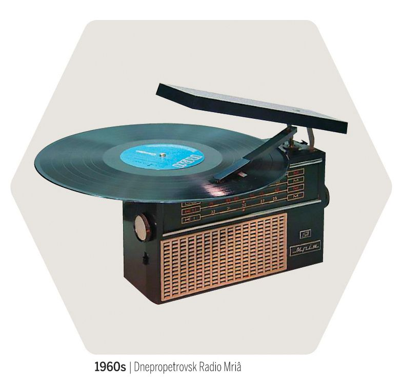 History Of The Turntable Poster Linn Rega Roksan Technics Garrard Thorens Dual Ebay Turntable Linn Old Radios