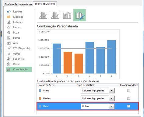 gráfico automático com meta no Excel