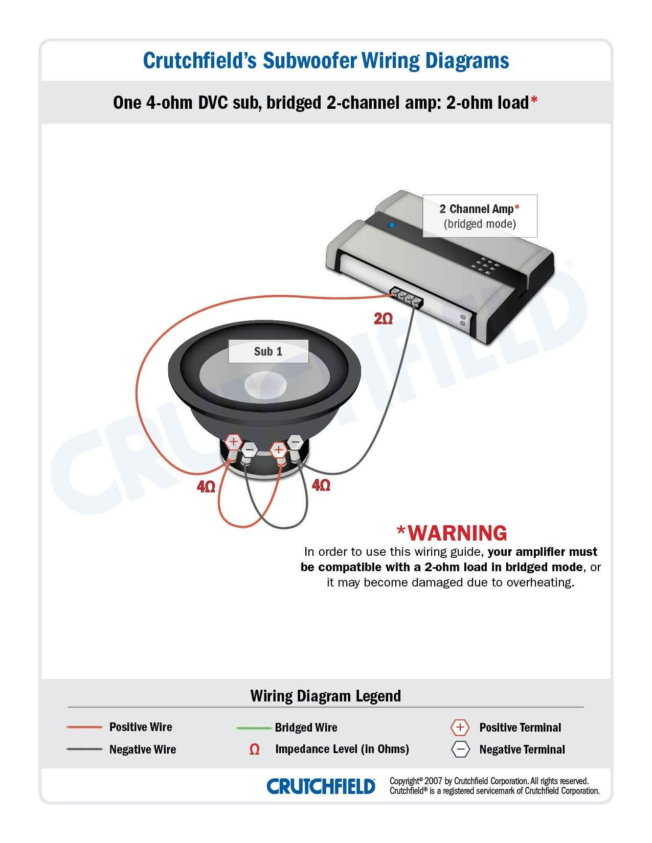 Subwoofer Wiring Diagram Dual 2 Ohm In 2020 Subwoofer Wiring Car Audio Car Audio Subwoofers
