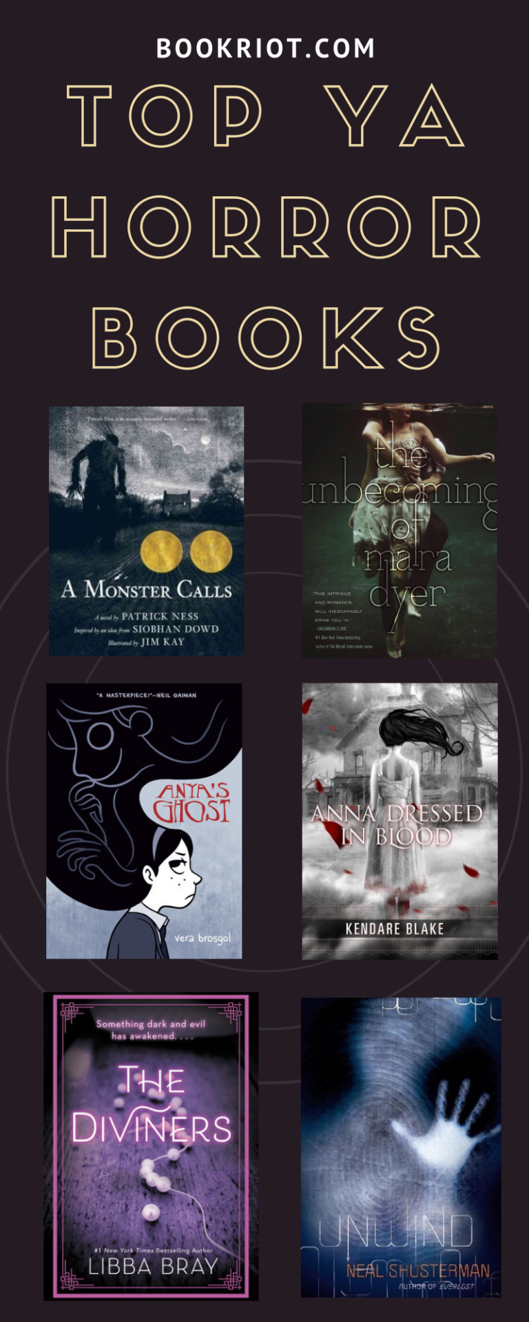 Where To Start? The Top YA Horror Books on Goodreads | Book