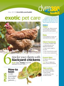 Educate exotic pet owners using #veterinary client handouts - dvm360