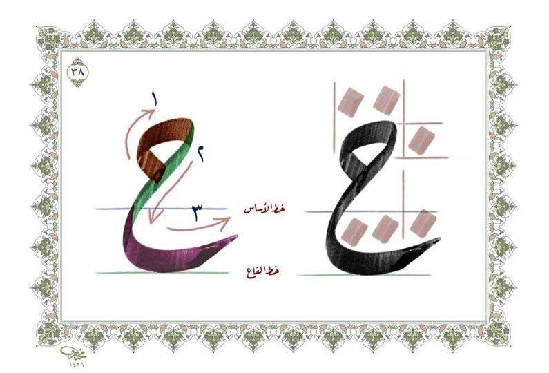 Pin By Amal Naser Aldeen On تعلم خط الرقعة 5 Arabic Calligraphy Art Islamic Calligraphy Calligraphy Art