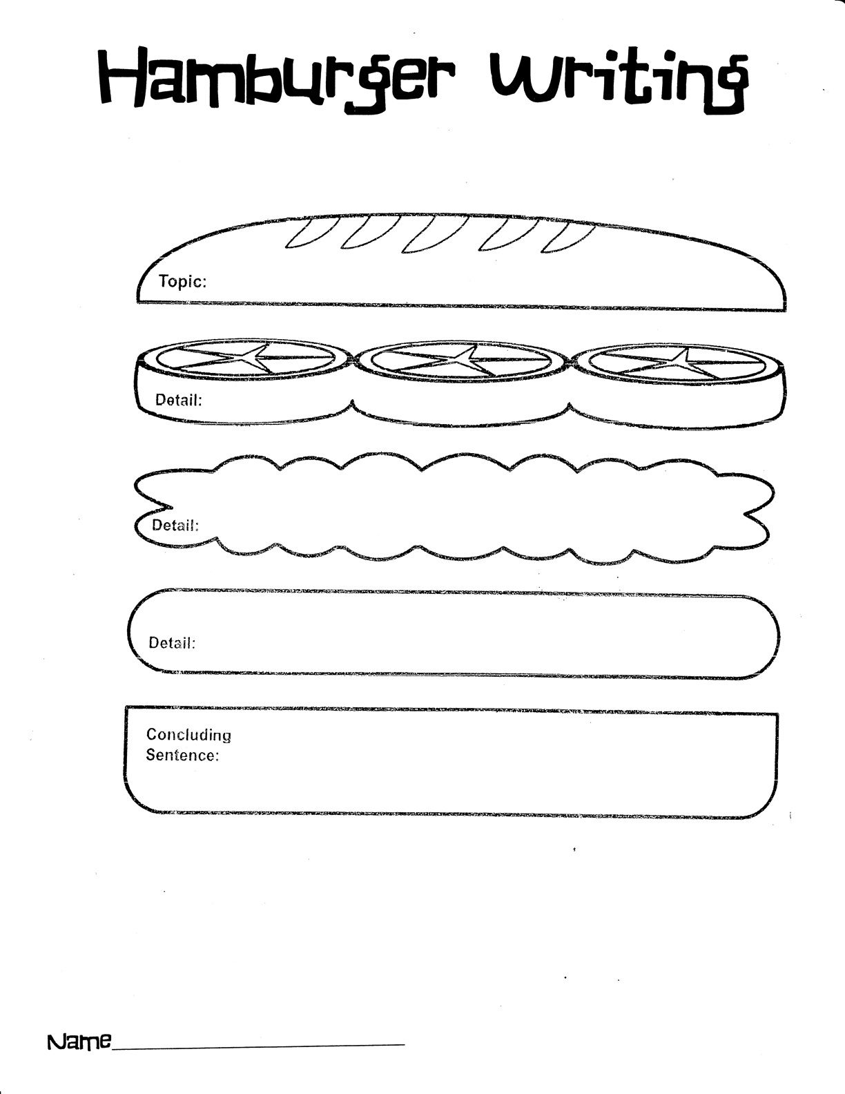 prewriting outline template - hamburger graphic organizer to teach paragraphing