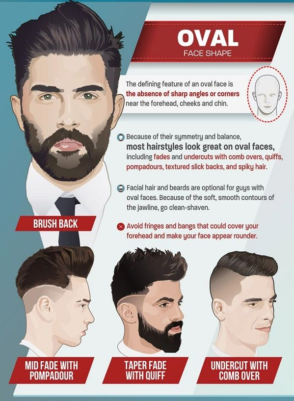 Infographic The Ultimate Guide To The Best Haircuts For Men Designtaxi Com Oval Face Hairstyles Oval Face Men Mens Hairstyles Oval Face